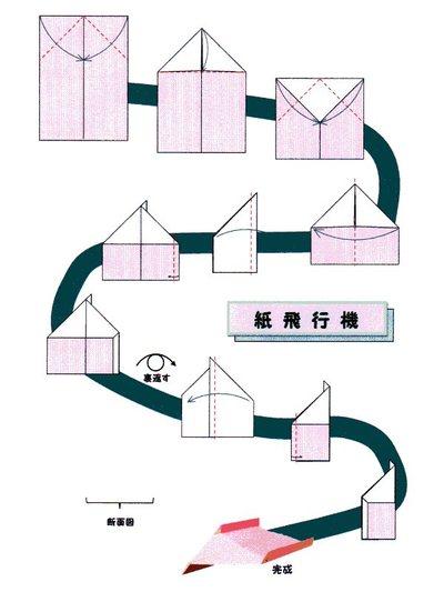 折り 折り紙 よく飛ぶ紙飛行機の折り方 : okamonohashi.way-nifty.com
