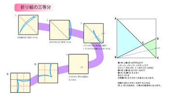 折り紙の三等分: かものはし・ゾ...